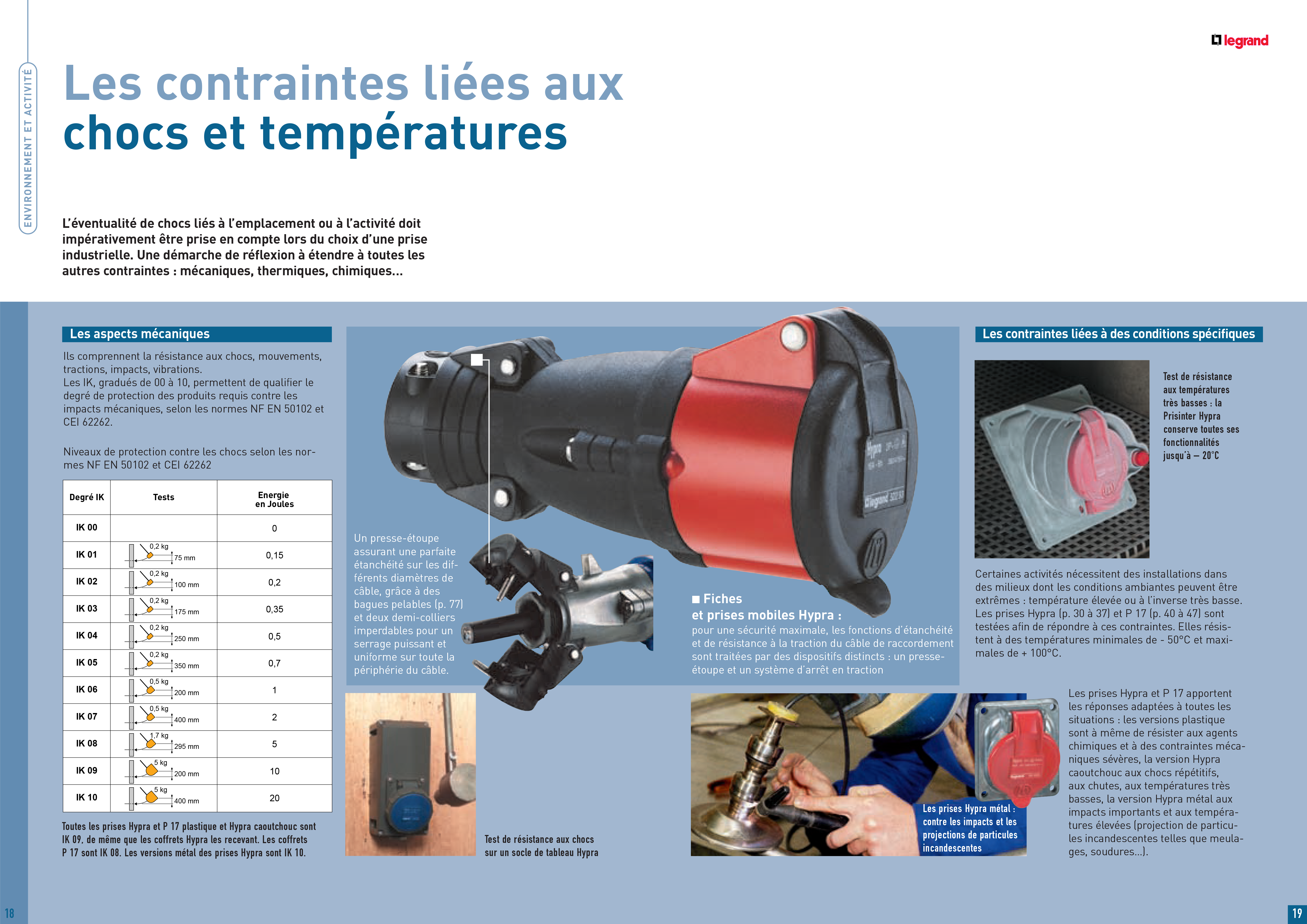 temperature fiche industrielle