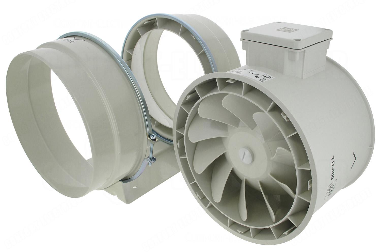 ventilateur de conduit ventilateur centrifuge en ligne ventilateur gaine de ventilation. Black Bedroom Furniture Sets. Home Design Ideas