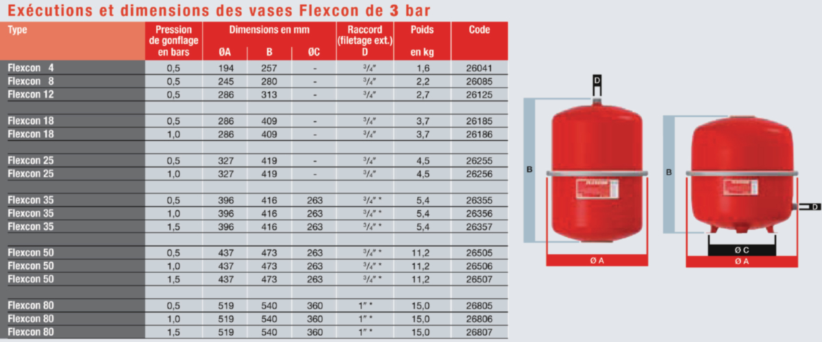 flexcon 12-0.5 bar flamco 26125 vase dexpansion 12 litres a membrane