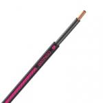 Cable électrique R2V 1 x 1.5 mm² - Au mètre