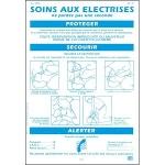 Affiche - Alu et métal - SOINS AUX ELECTRISES - CATU AM-20